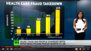 home healthcare fraud video clip shot